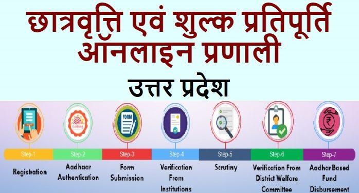 UP Scholarship - Government of Uttar Pradesh