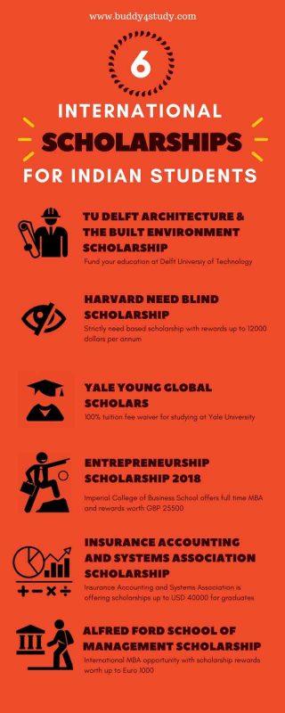 International scholarships for Indians
