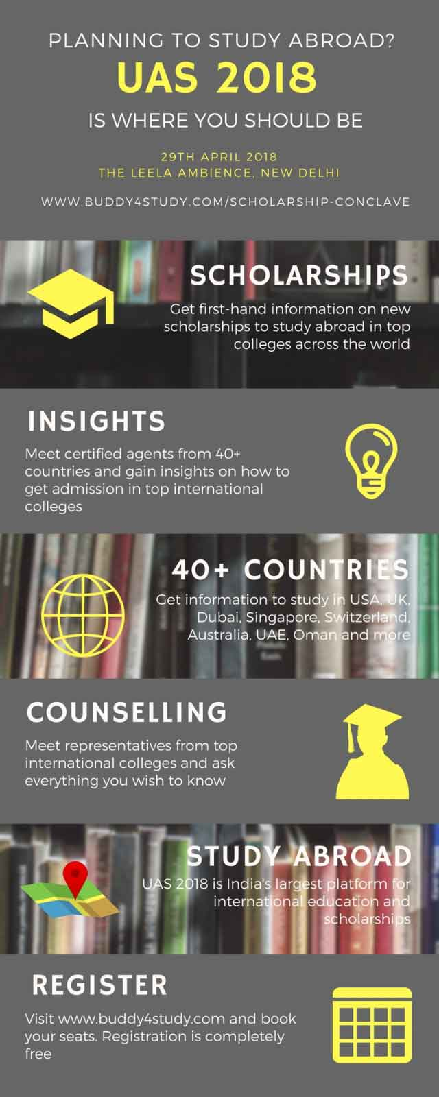 Study Abroad Scholarship assistance at Buddy4Study