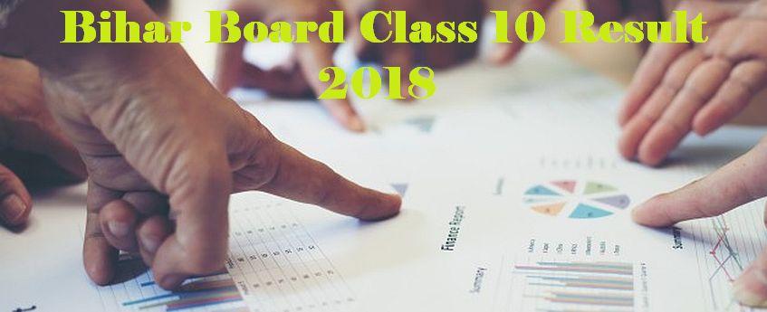 Bihar-class-10