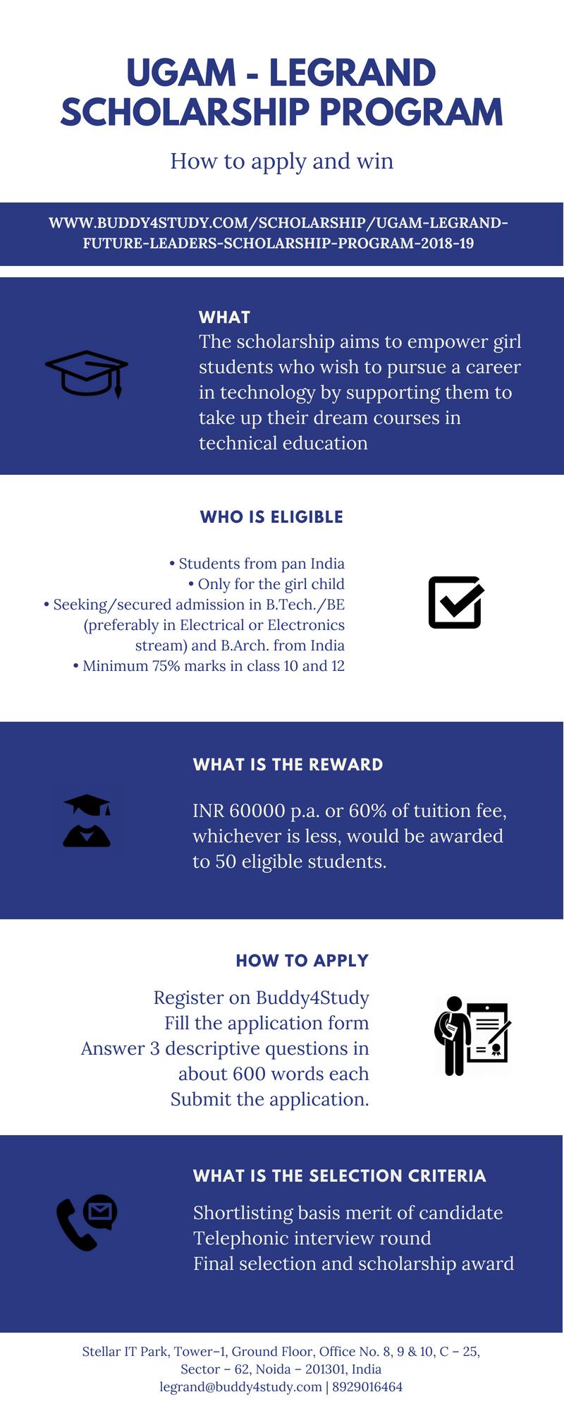UGAM - Leagrand Scholarship Program