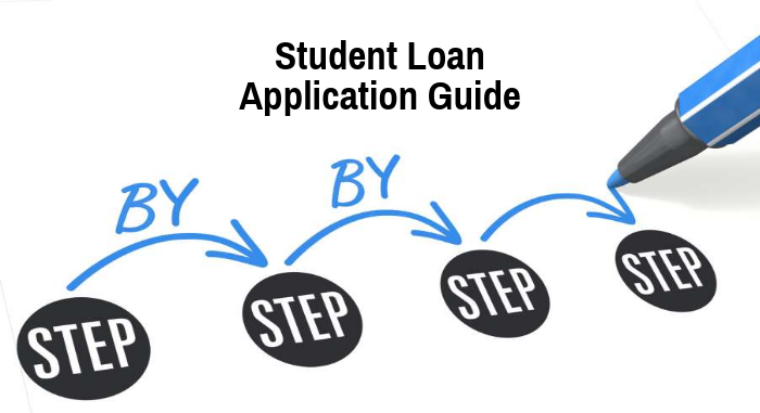 Student Loan Application Process complete guide