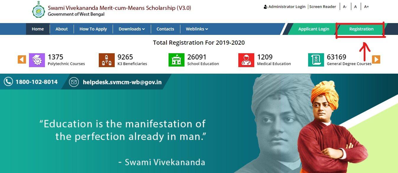 Swami Vivekananda Scholarship - Registration