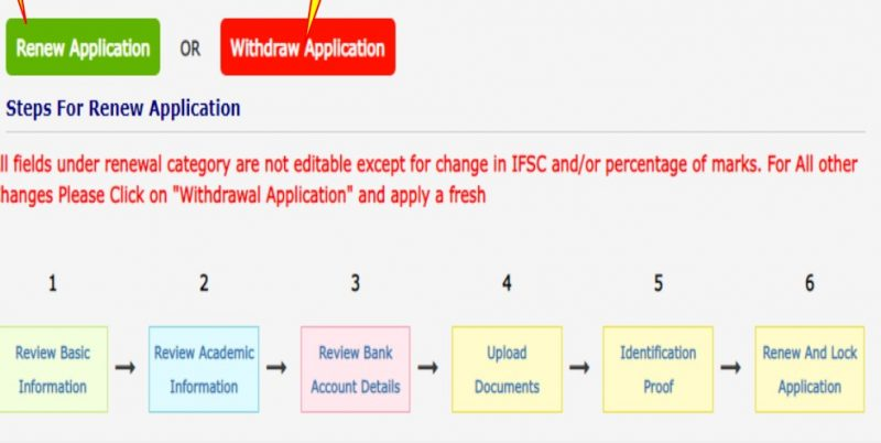 WBMDFC – Click on Renew Application